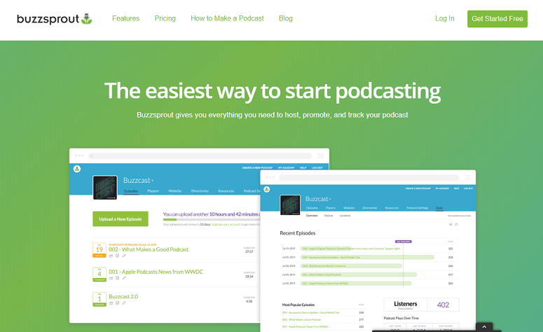 buzzsprout, podcast hosting