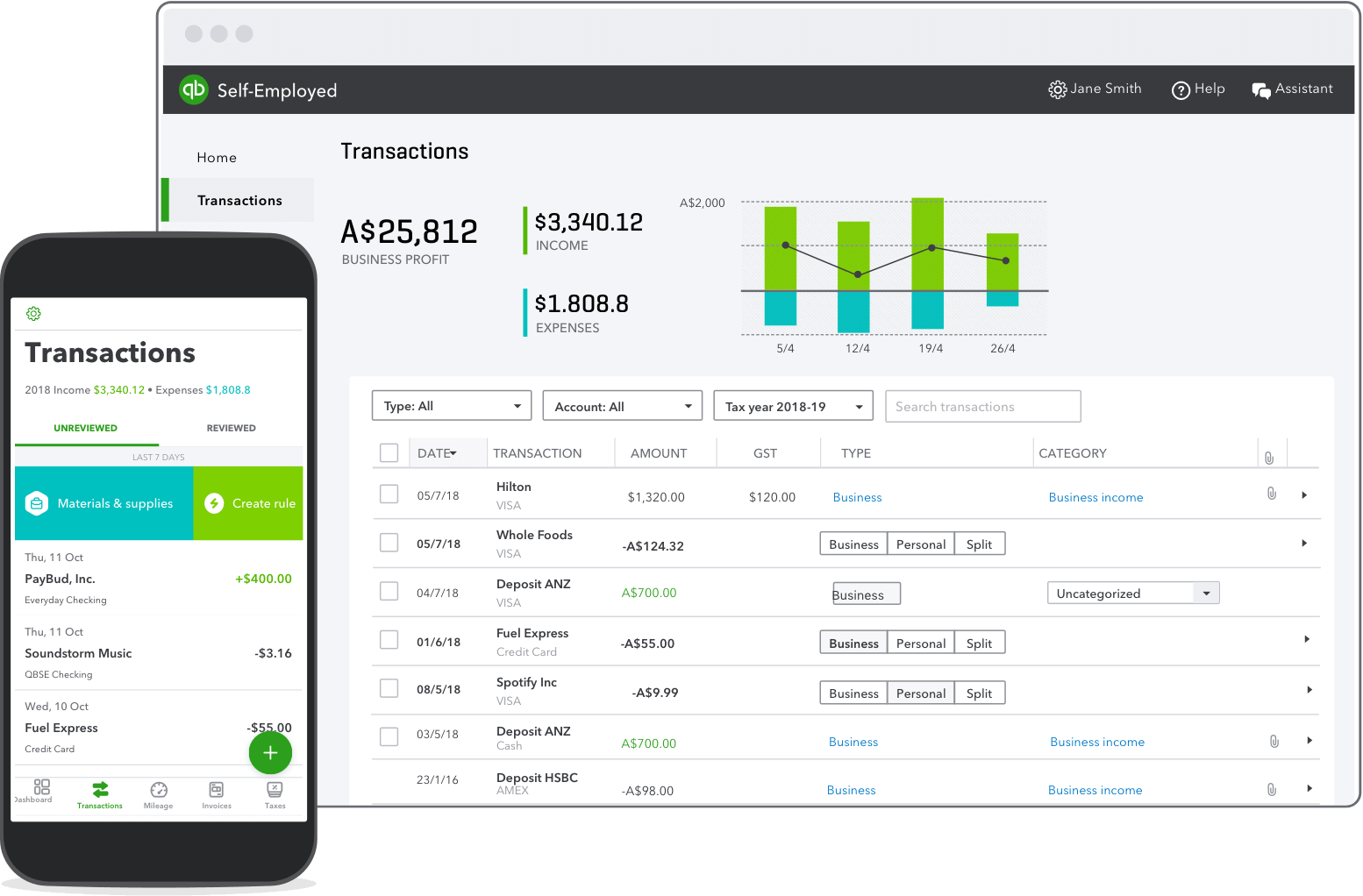 Quickbooks App Cost to Start Blogging