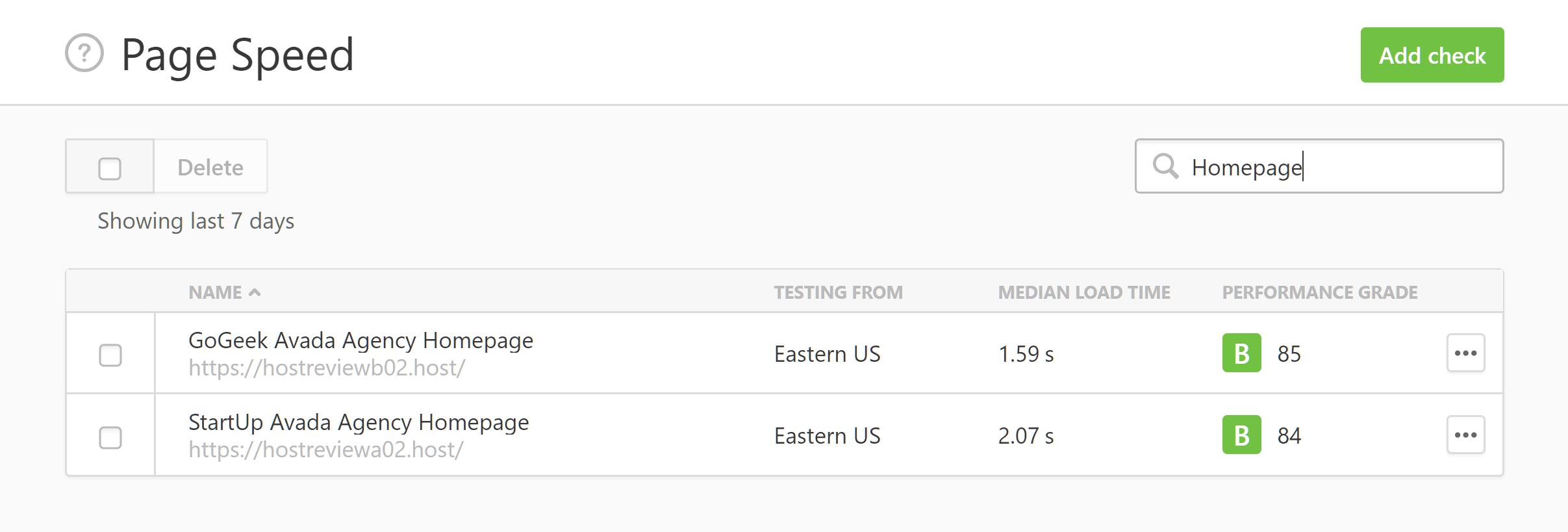 Avada Homepage Pingdom Results
