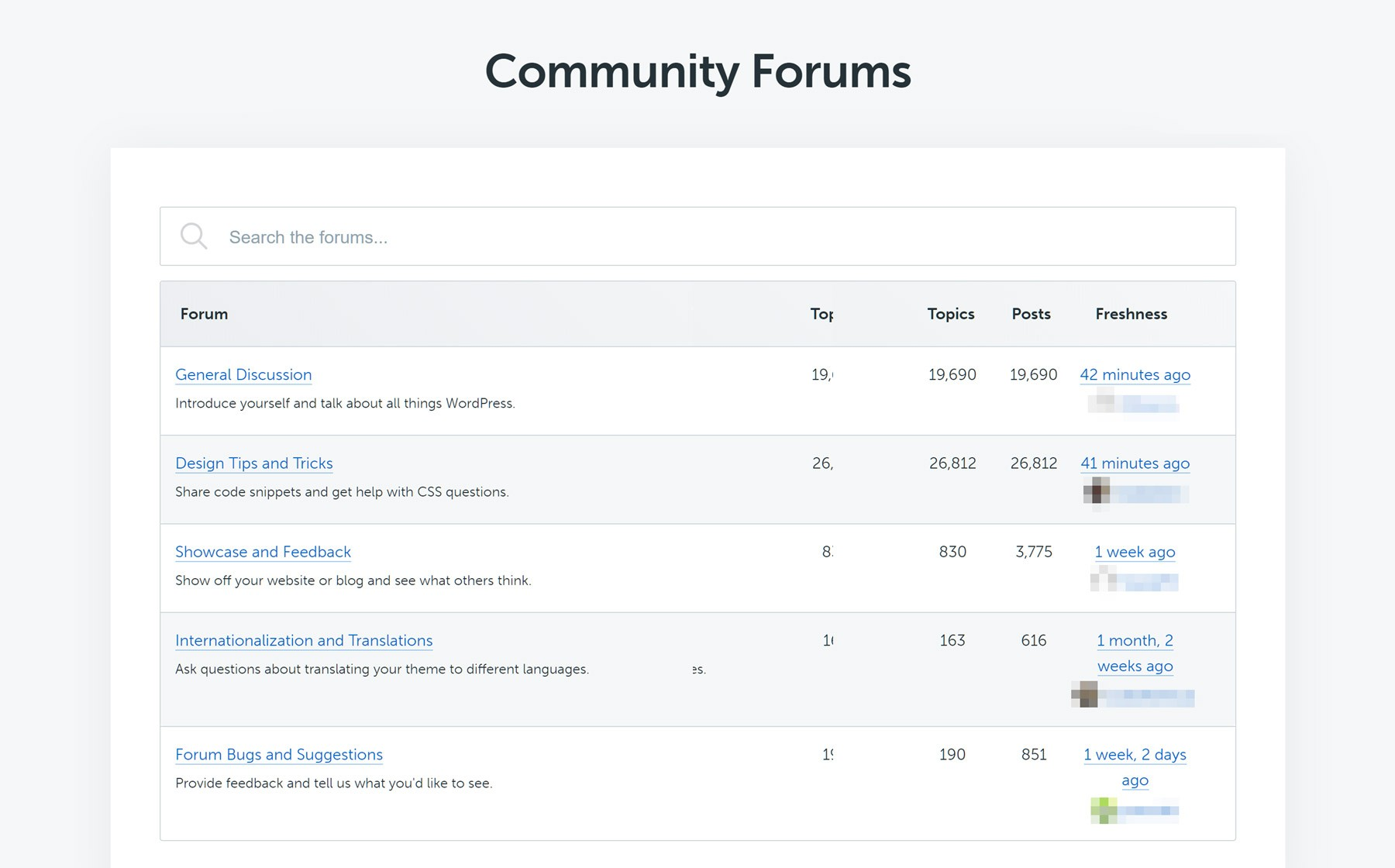 Community Support Forums