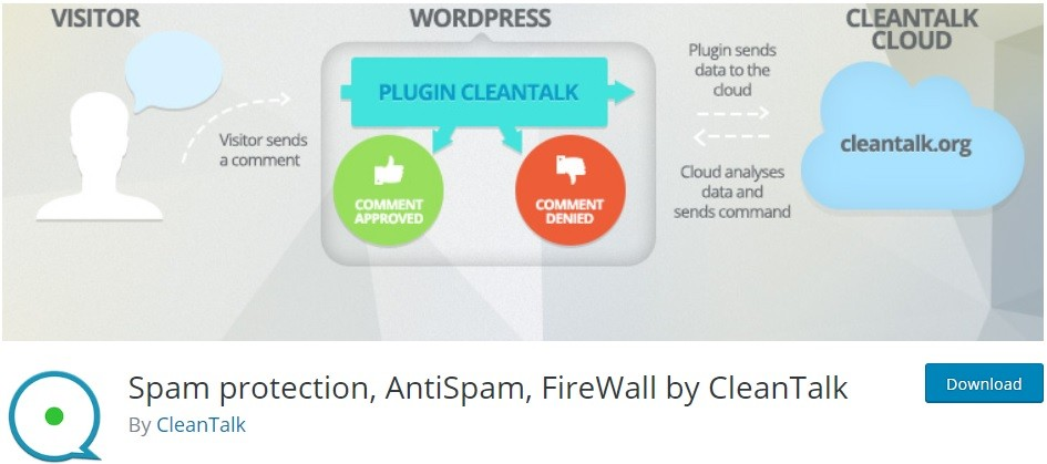 anti spam by cleantalk wordpress anti spam pluign