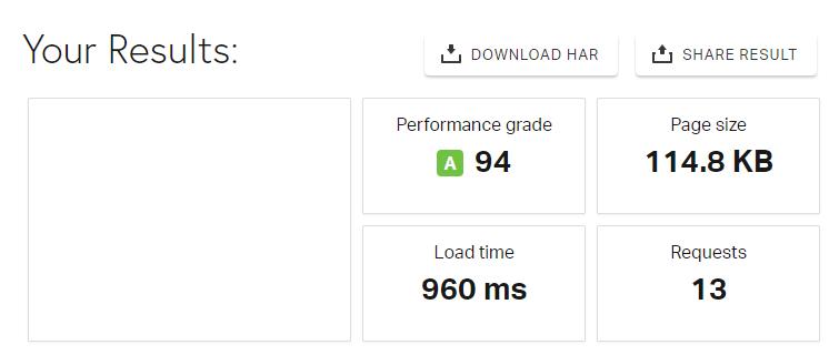 Hostinger's Pingdom speed test results.
